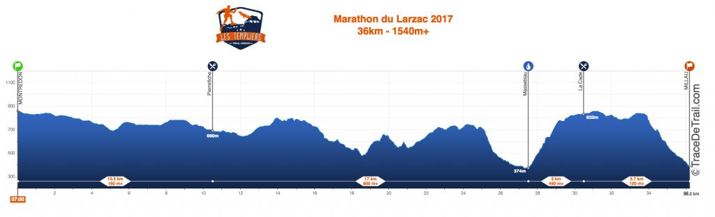 profil_marathonlarzac